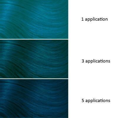 Aloxxi - InstaBoost Color Masque - Aquamarine Dreams 6.8oz