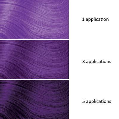 Aloxxi - InstaBoost Color Masque - Purple Reign 6.8oz
